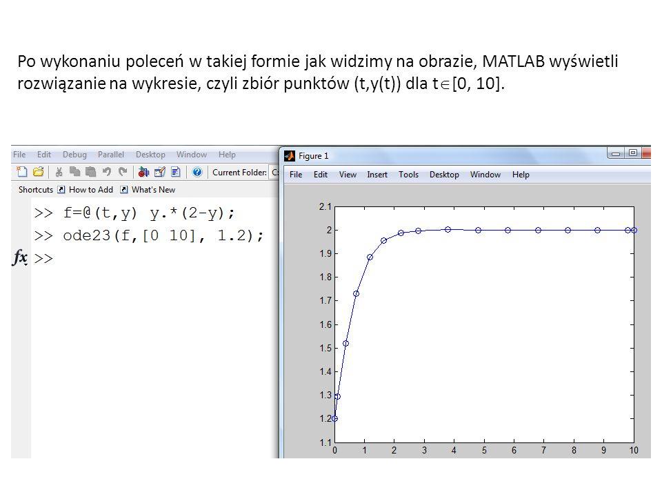 Po wykonaniu poleceń w takiej formie jak widzimy na obrazie, MATLAB wyświetli rozwiązanie na wykresie, czyli zbiór punktów (t,y(t)) dla t[0, 10].